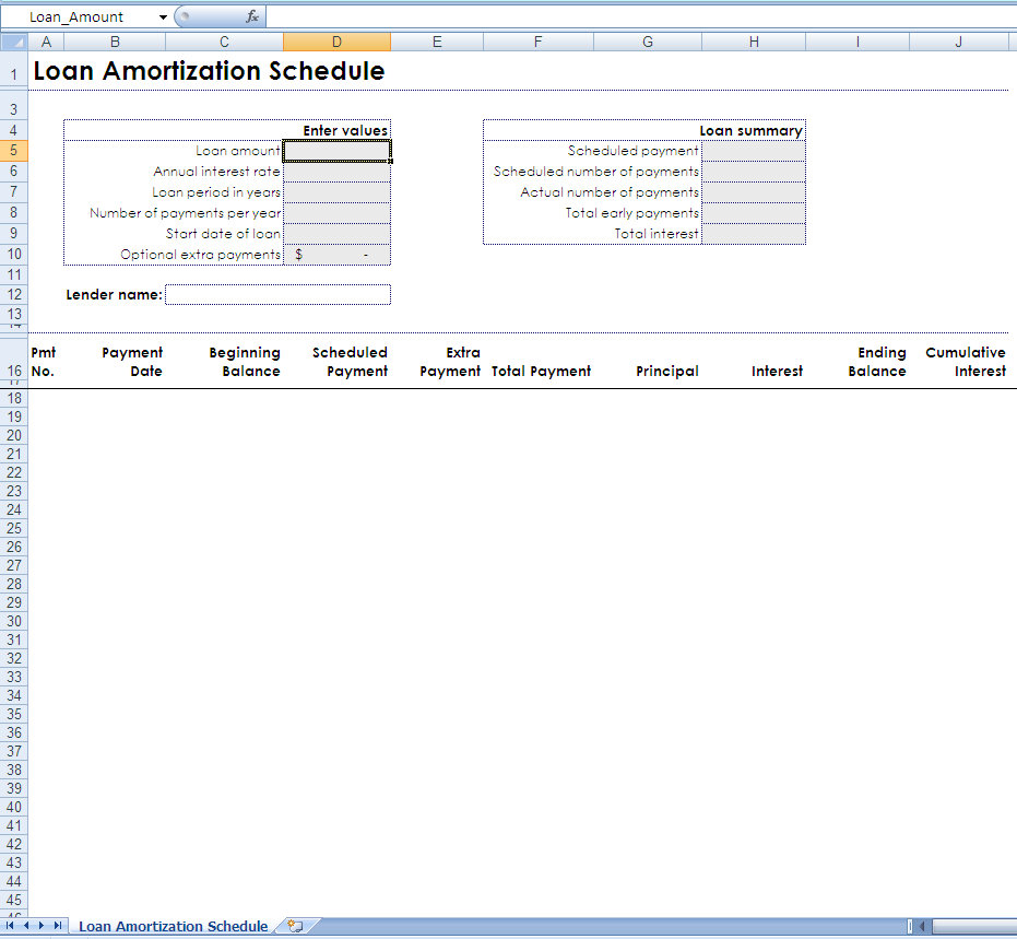 Amortization Schedule Home Loan – Loan Amortization Calculator Template