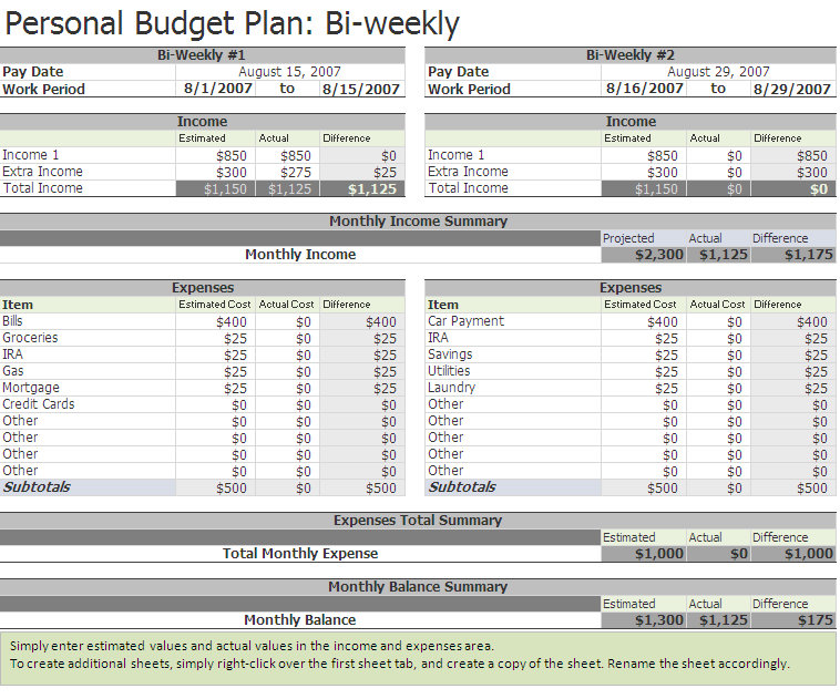 personal budget exercise excel Personal budget exercise – ms excel creating a spreadsheet to track personal expenses is an excellent use of microsoft excel for this exercise, you will create a spreadsheet to enter a.