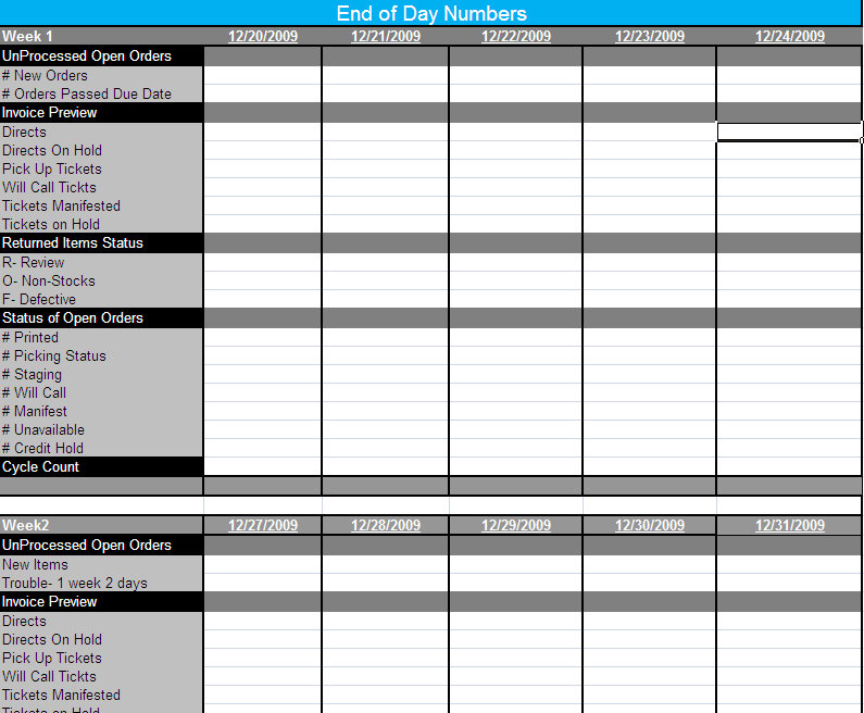 ERP Post Implementation Tasks and Report Checklist