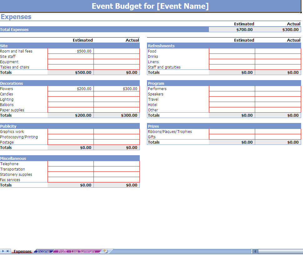 Event Budget Spreadsheet Event Budgeting Event Budgets