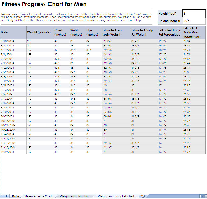 Fitness chart for men