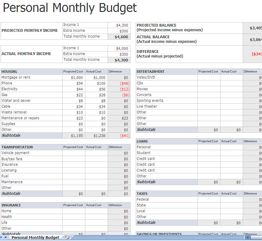 Monthly Budget Planning : Monthly Budget Spreadsheet