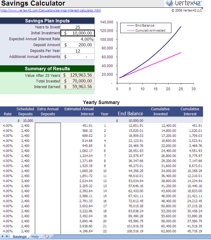 Retirement Saving Excel Template