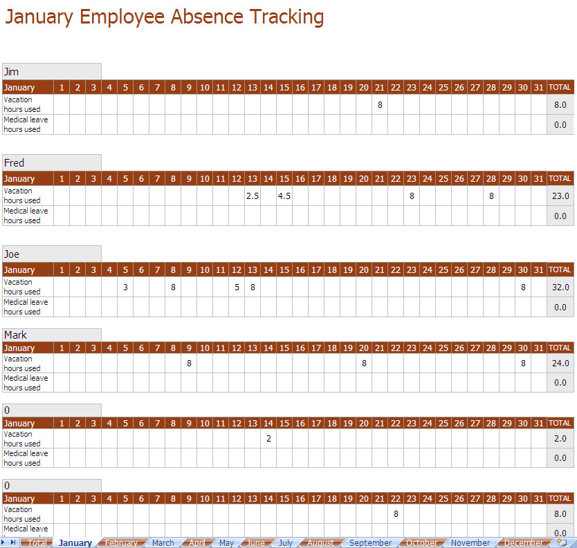 2010 Employee Absence Tracking Excel Template