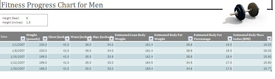 body mass index chart for men. Estimated Body Mass Index (BMI