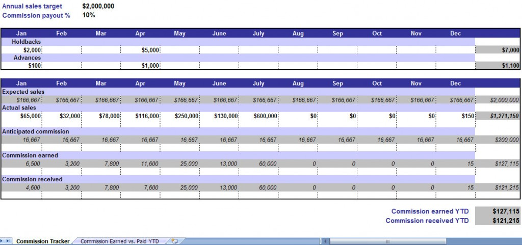 Sample Sales Tracking Commission Tracking Excel Template