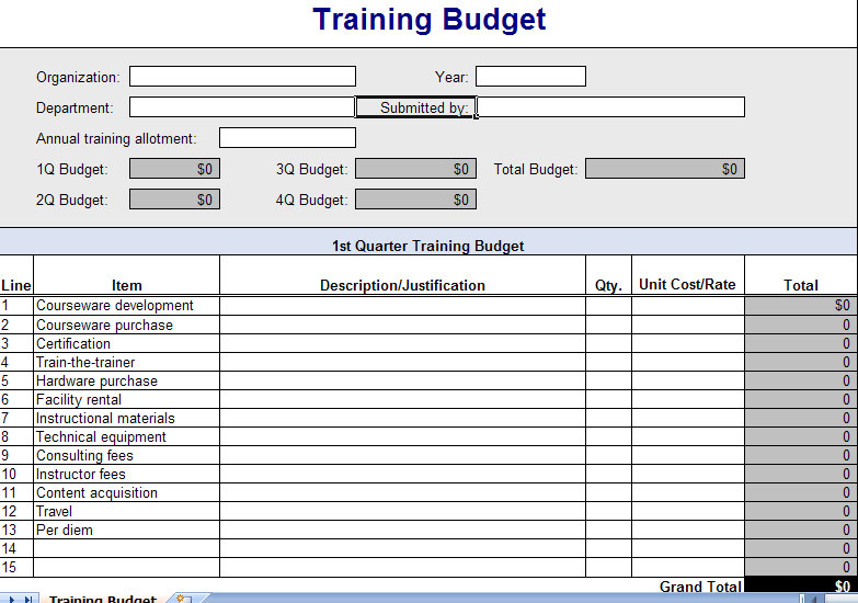 Training Budget Excel Template