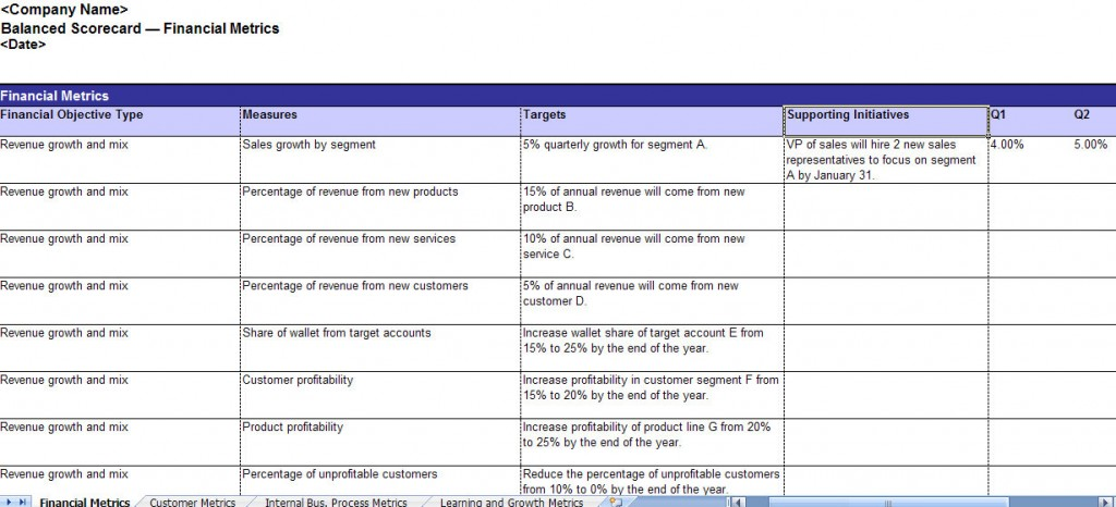Balanced Scorecard Excel Template | Balanced Score Card