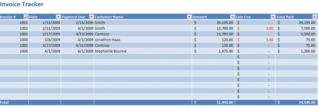 proforma invoice template. Service Invoice Template Excel