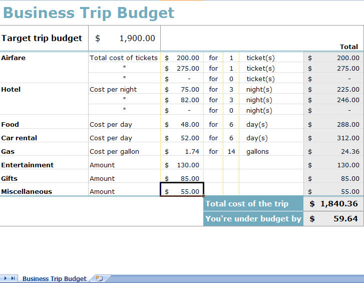 Business Trip Budget Spreadsheet | Business Budget Worksheet
