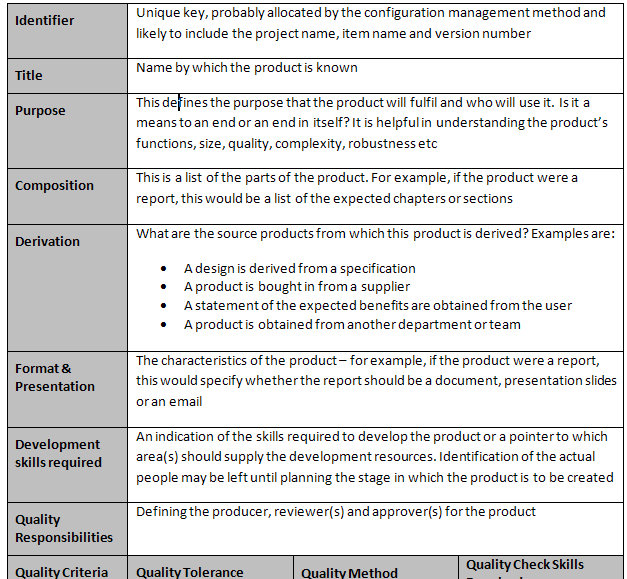 Prince2 Product Description Template