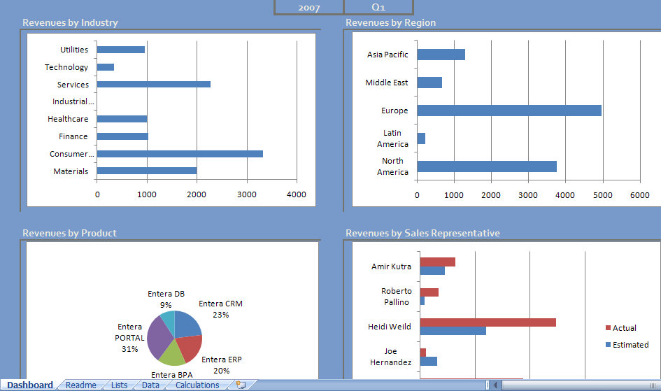 sales excel dashboard screenshot