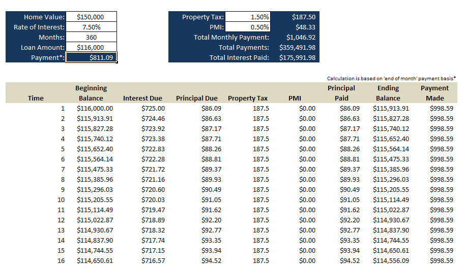 Amazoncom Georges Excel Loan Calculator v31  Mortgage