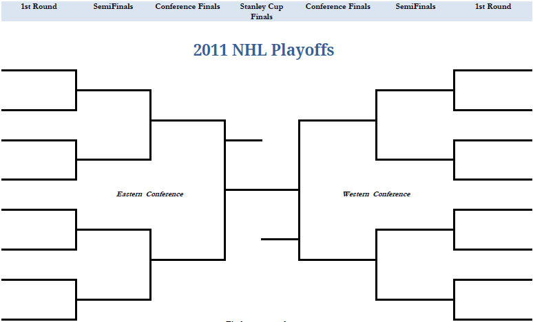 2011 Printable PDF NHL Stanley Cup Playoffs Bracket