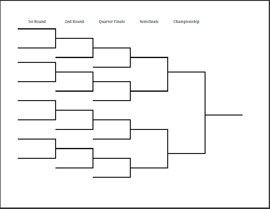8 Team Consolation Tournament Bracket Template moreover 6teamdoubleelimination in addition March Madness Block Pool moreover Cornholebrackets furthermore Grid Sheet Template. on blank football pool sheets