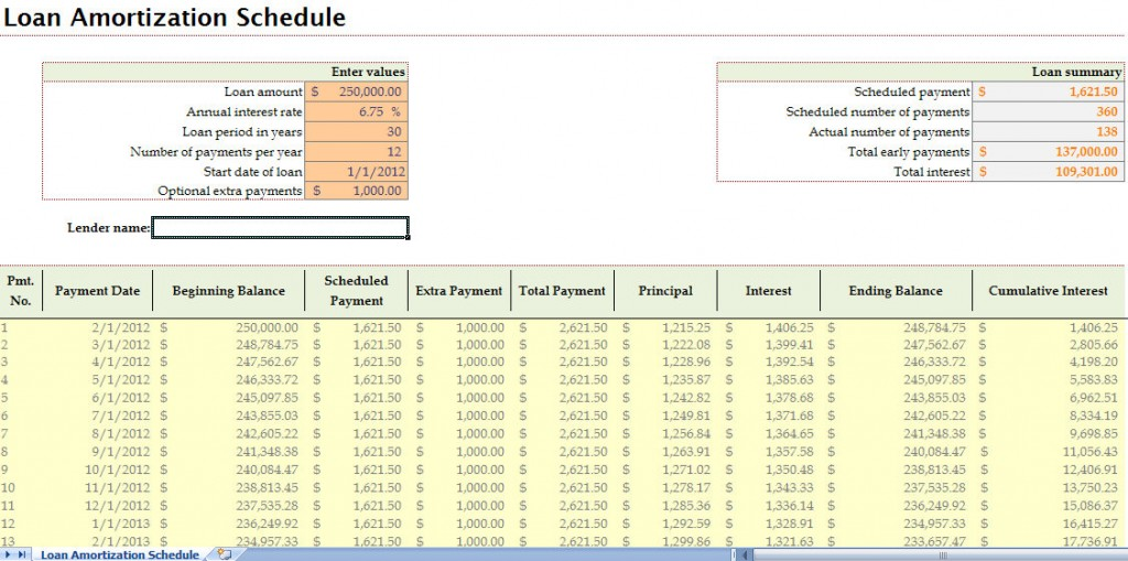 Mortgage Calculator With Extra Payments
