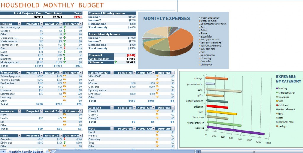 budget on excel spreadsheet