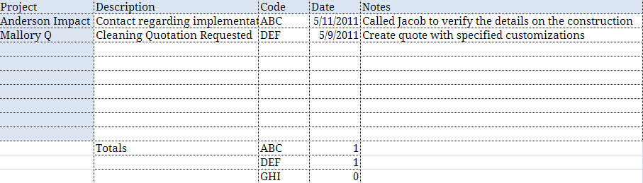 excel countif function example
