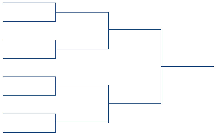 Blank 4 team round robin tournament brackets template images for Game brackets templates
