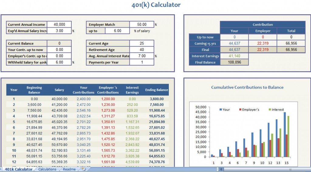 401k retirement calculator excel koni polycode co