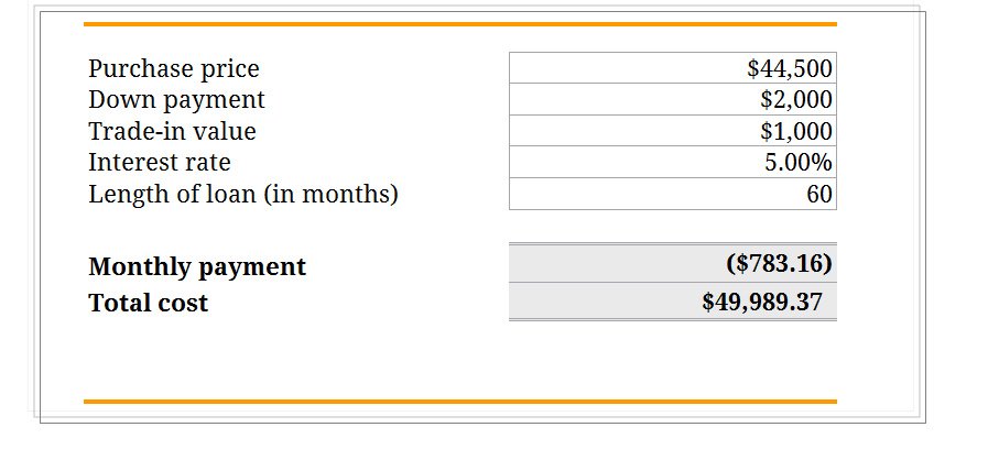 Excel Auto Loan Payment Calculator