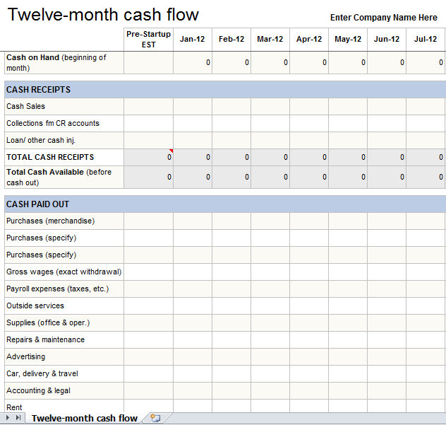 Cash flow format new calendar template site for Cash flow schedule template